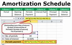 Amortization Chart Mortgage Amortization Schedule For Mortgage Amortization Table