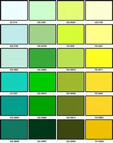 Ccp Gelcoat Color Chart Gel Coat Color Chart 2 3 Custom Fiberglass Manufacturing