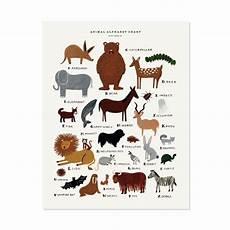 Rifle Paper Co Animal Alphabet Chart Little Minimalist June 2012