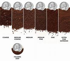 Coffee Grind Size Chart Coffee Grinding Size Chart