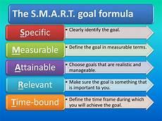 Voyage Healthcare Smart Chart Smart Goals For Depression Treatment Plan Popularquotesimg