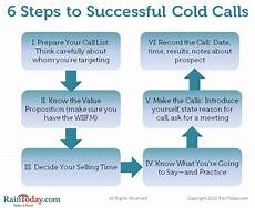 Cold Call Flow Chart Cold Calling Strategies Kit How To Turn Cold Calls Into