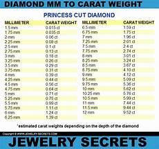 Princess Cut Diamond Earrings Size Chart Pin On Gemstones