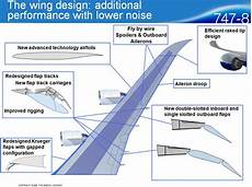 Aircraft Wing Design Calculations Boeing Airliner Development