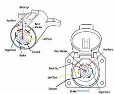 trailer hitch wiring diagram wiring diagram ref trailer hitch wiringconnector 118491