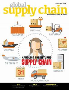 Global Supply Chain Global Supply Chain November 2016 Issue By Global Supply