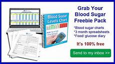 Type 2 Diabetes Blood Glucose Chart Diabetes Blood Sugar Levels Chart Printable