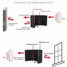 331x1060mm Panels Foldable Studio Microphone Isolation by 331x1060mm 5 Panels Foldable Studio Microphone Isolation