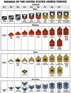Navy Enlisted Ranks Chart How Many Stars Does Each Of The Us General Ranks Have Quora