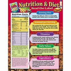 Good Eating Habits Chart Nutrition Amp Diet Healthy Eating Habits Health Trend