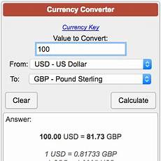 Currency Converter Chart Currency Converter