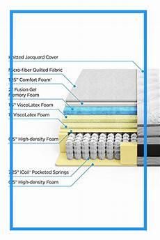 zinus 14 inch gel infused memory foam hybrid mattress cal