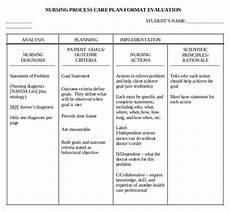 Nursing Care Plan Template Pdf Nursing Care Plan Template 20 Free Word Excel Pdf