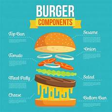 Flat Design Burger Components Vector Free Download