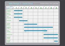 Using Gantt Chart For Project Management How To Use A Gantt Chart Project Management Visions