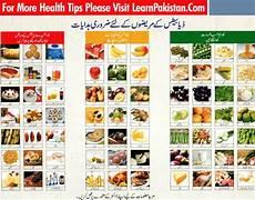 Kidney Patient Diet Chart In Urdu D2b317900ec89f6ad5d44f56da584004 Png 1024 215 805 Diabetic