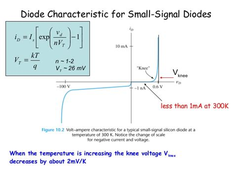 diode lecture diode circuits lecture 28 images lecture5 diode circuits 1 ppt lecture 7 diode circuit
