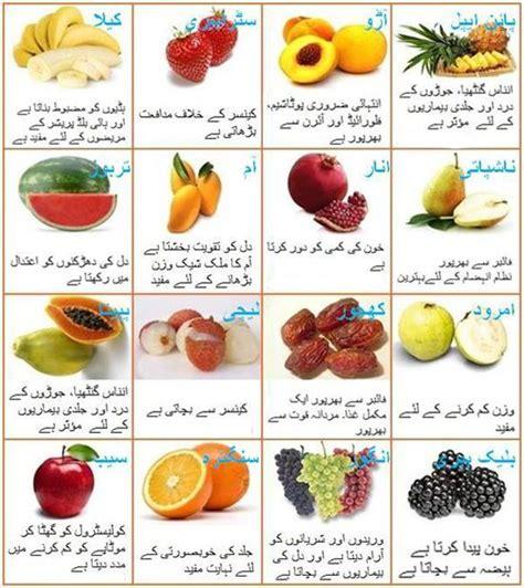 list of fruits and vegetables health benefits and pictures fruits benefits in urdu vegetables benefits in urdu