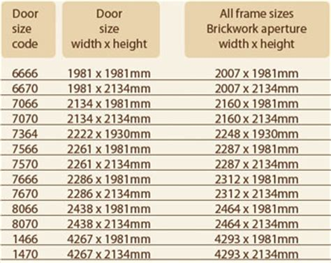 most common interior door size technical woodrite