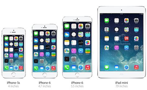 Hp Iphone 5 Inch iphone 6 5 5 inch to get added features techent