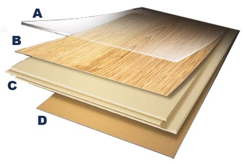what is laminate laminate flooring malaysia flooringsifu