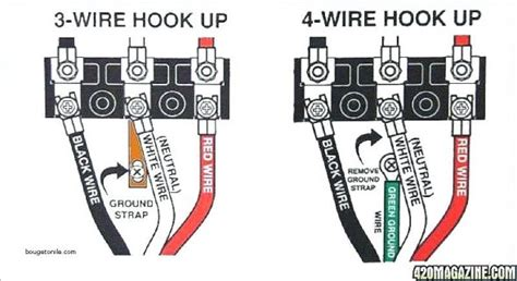 prong outlet wiring diagram