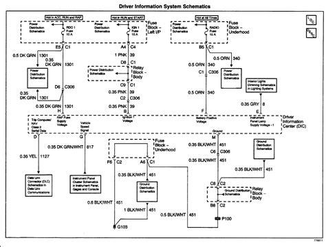 2001 chevy tahoe wiring diagram 2001 tahoe wiring diagram wiring diagram manual