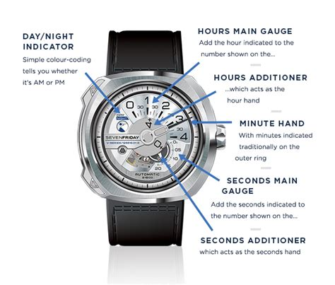 Seven Friday New Series how to read the time on the new sevenfriday v series
