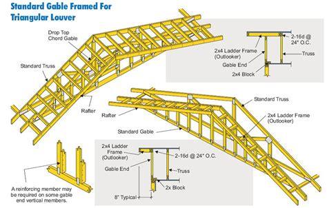 Gambrel Pole Barn by Drop Gable Ends Rocky Mountain Truss