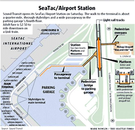 seattle map airport to downtown visting seattle sounders info thread bigsoccer forum