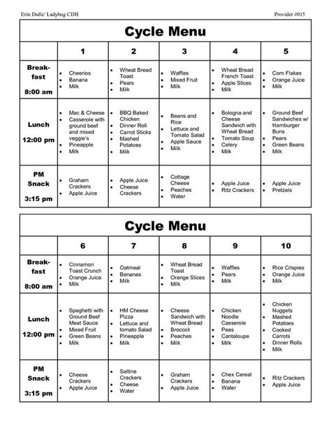 cycle menu template cycle menu template cycle menu food