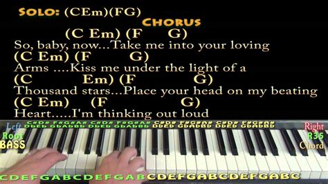 tutorial piano thinking out loud thinking out loud ed sheeran piano cover lesson in c