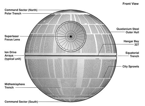 printable death star citrullus lanatus imperial planetary ore extractor may