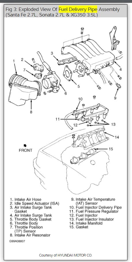 hyundai fuel pressure diagram wiring diagram with