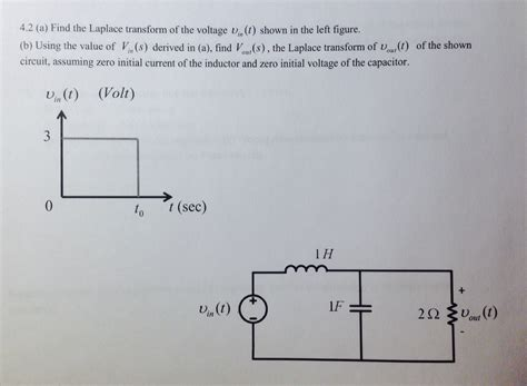 capacitor charge laplace capacitor discharge laplace 28 images capacitor transient equation 28 images transient