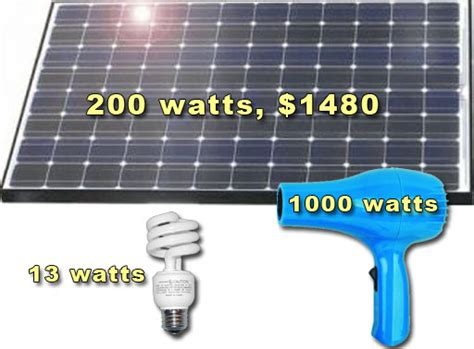 how many solar panels are needed to run a house chm107 energy quiz