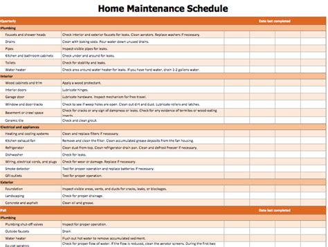 home repair checklist template best photos of nursing home maintenance checklist