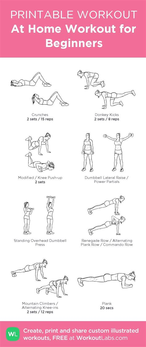 at home workout for beginners my visual workout created