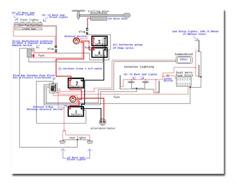 wiring diagrams for boats electrical wiring diagrams