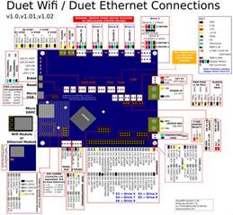 ethernet wiring diagram wiki new wiring diagram 2018