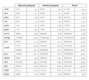 colors in arabic learn moroccan arabic language colors