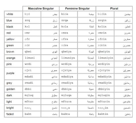 colors in arabic colors in arabic 28 images vocabulary colors in arabic