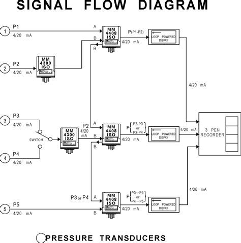 lift station wiring diagrams circuit diagram maker
