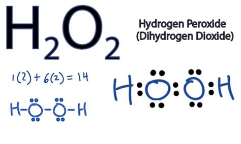 h2o2 diagram dot diagram hydrogen peroxide sulfur trioxide dot diagram