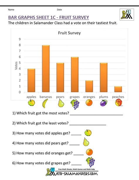 printable graphs for 1st grade bar graphs first grade