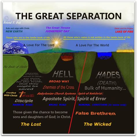 the separation image format lightship ministries