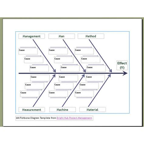 fishbone diagram excel 10 free six sigma templates available to