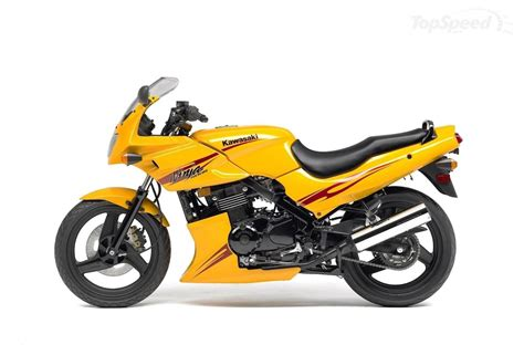 500ccm Motorrad by 7 Best 500cc Motorcycles For Beginners Adventure Seeker