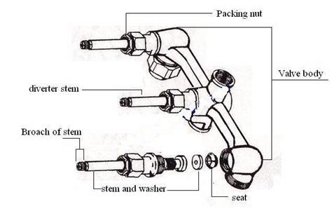 diverter valve diagram diverter free engine image for
