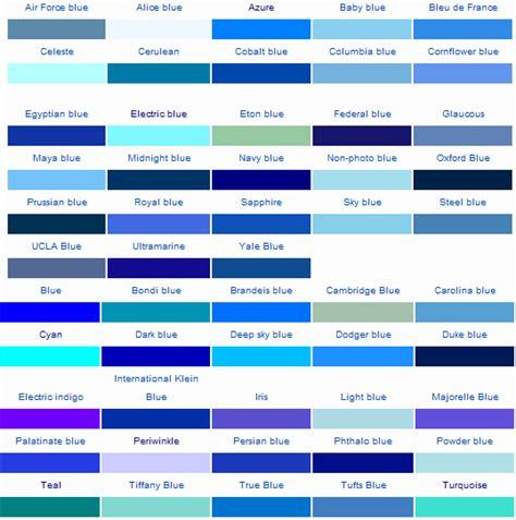 Blus List by Sensible Nails Notes Color Wheel